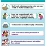 Coronavirus: Health safety measures